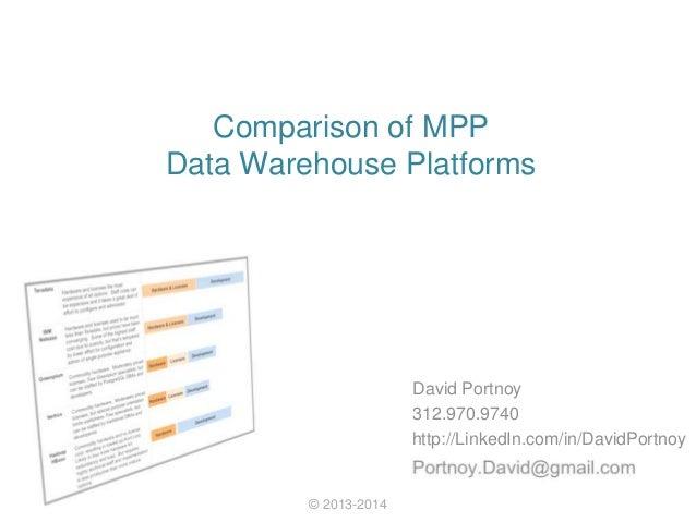 Comparison of MPP Data Warehouse Platforms - David Portnoy- - 312.970.9740- http://LinkedIn.com/in/DavidPortnoy © 2013-2014