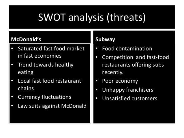 swot analysis fast food This swot analysis discusses mcdonalds the largest global fast food brand full detail is provided of the strengths, weaknesses, opportunities and threats faced by.