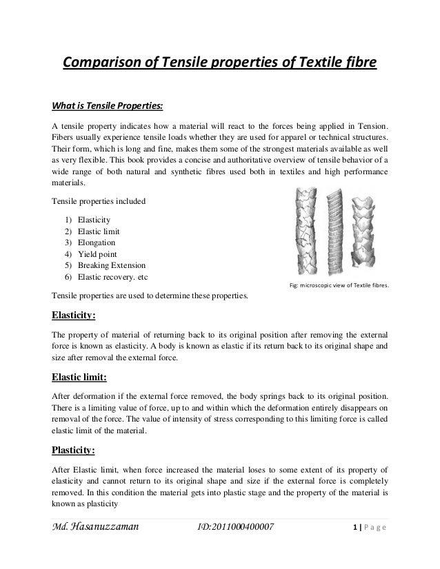 Comparison Of Tensile Properties Of Textile Fibre