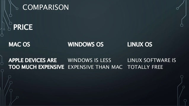 a comparison between unix and windows operating systems The difference between unix and linux operating systems with examples you may have often heard about both unix and linux operating systems in today's world, linux is more famous than unix but unix has its own users.