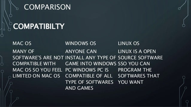 Compare and contrast linux and windows