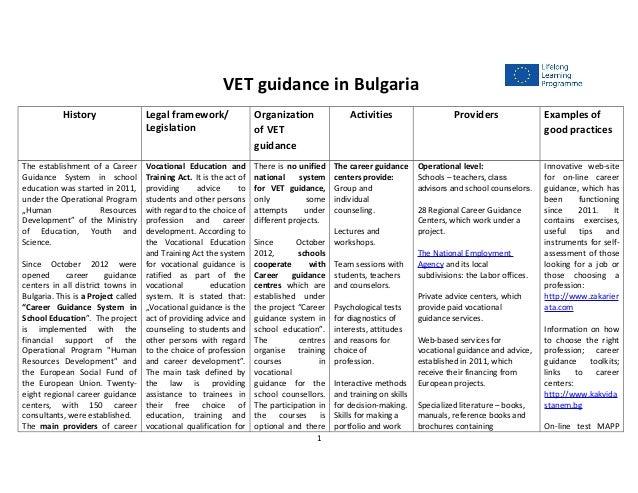 VET guidance in Bulgaria History Legal framework/ Legislation Organization of VET guidance Activities Providers Examples o...