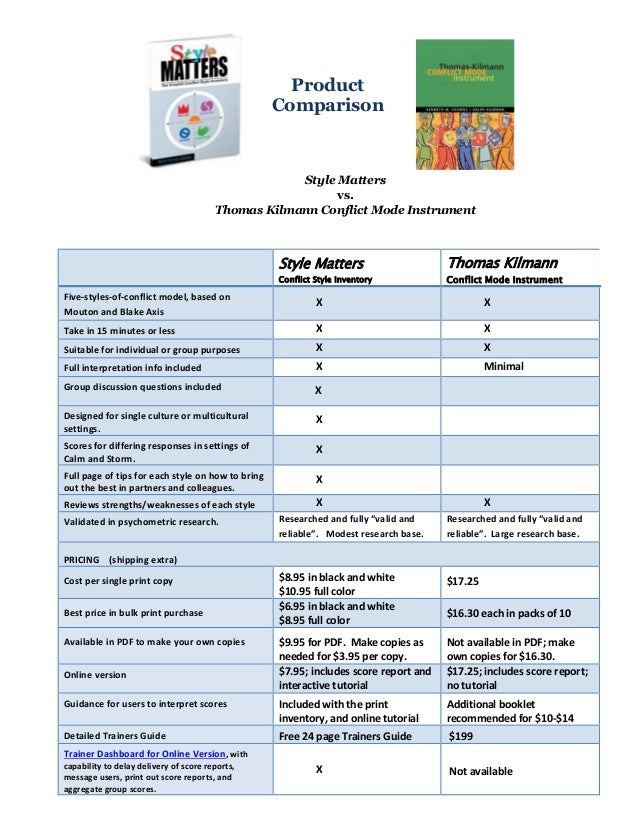 Style Matters Conflict Style Inventory Thomas Kilmann Conflict Mode Instrument Five-styles-of-conflict model, based on Mou...