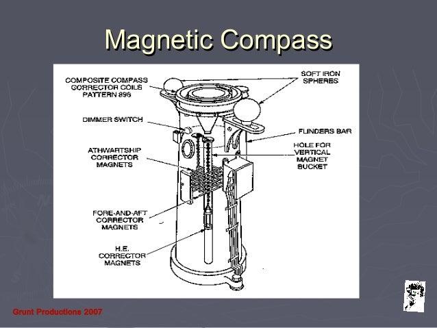 Compass Lrg