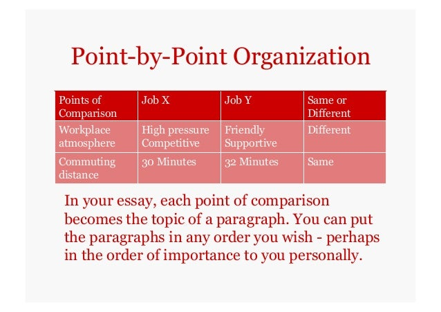 comparison contrast essays self study version  9