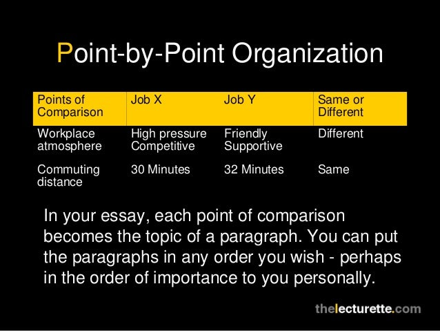 Advice On How To Find The Best One Research Paper Agency Online John