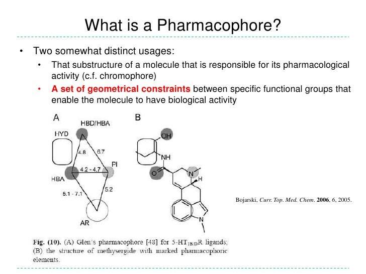 overview of pharmacophore Pharmacophore models m1-m5 selected for virtual screening of the lifechem   an overview on the workflow is provided in figures 2 & 3.