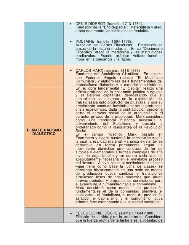 """DENIS DIDEROT (francés, 1713-1784).                 Fundador de la """"Enciclopedia"""". Materialista y ateo,                 at..."""