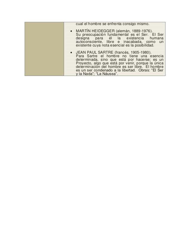 cual el hombre se enfrenta consigo mismo.MARTÍN HEIDEGGER (alemán, 1889-1976).Su preocupación fundamental es el Ser. El Se...