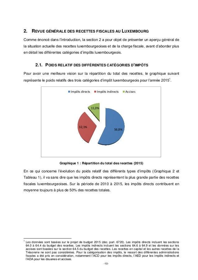 -10- 2. REVUE GÉNÉRALE DES RECETTES FISCALES AU LUXEMBOURG Comme énoncé dans l'introduction, la section 2 a pour objet de ...