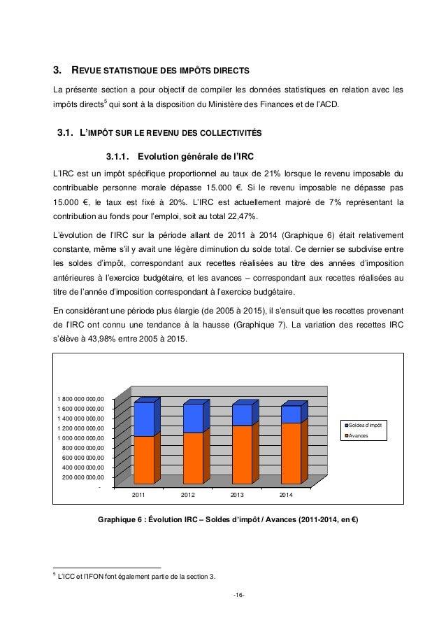 -16- 3. REVUE STATISTIQUE DES IMPÔTS DIRECTS La présente section a pour objectif de compiler les données statistiques en r...