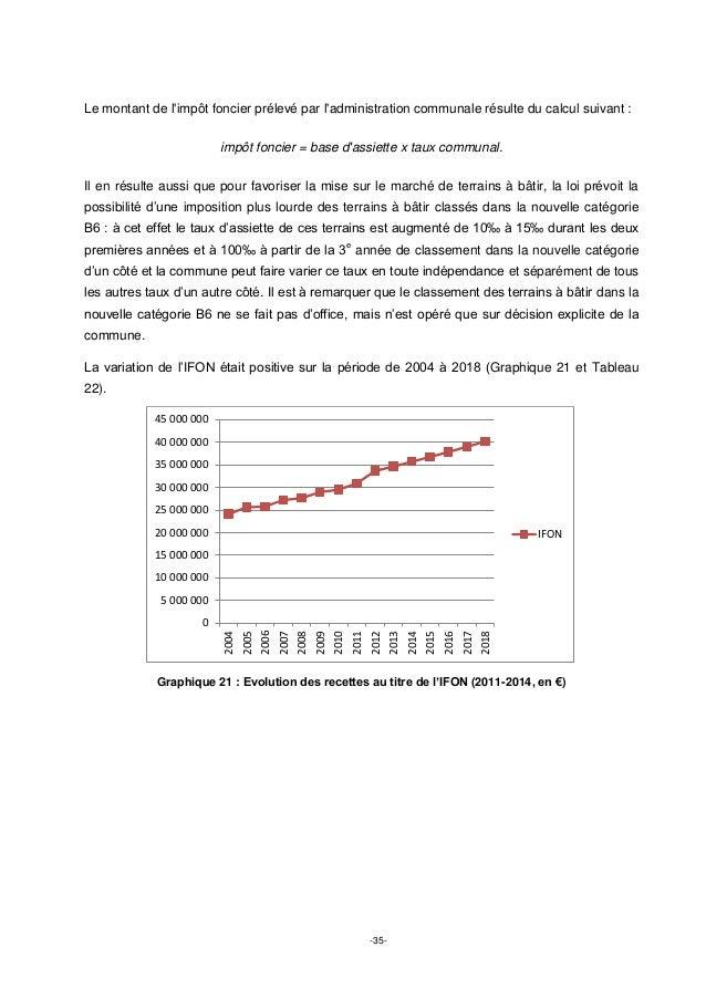 -35- Le montant de l'impôt foncier prélevé par l'administration communale résulte du calcul suivant : impôt foncier = base...