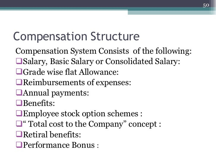 Cost basis of employee stock options