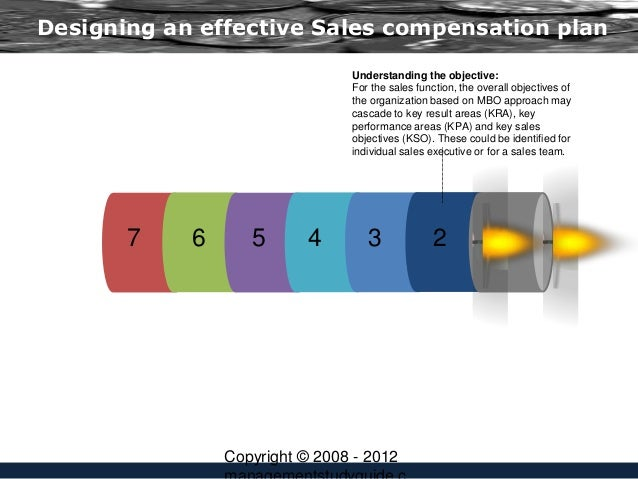 compensation function and objectives and the The compensation function and objectives - an ideal compensation system will have positive impact on the efficiency and results produced by employees it will encourage the employees to perform better and achieve the standards fixed.