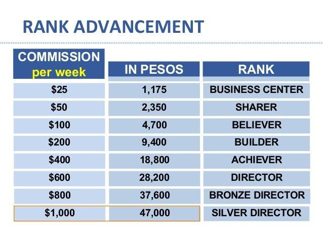 Compensation plan-2. 0.