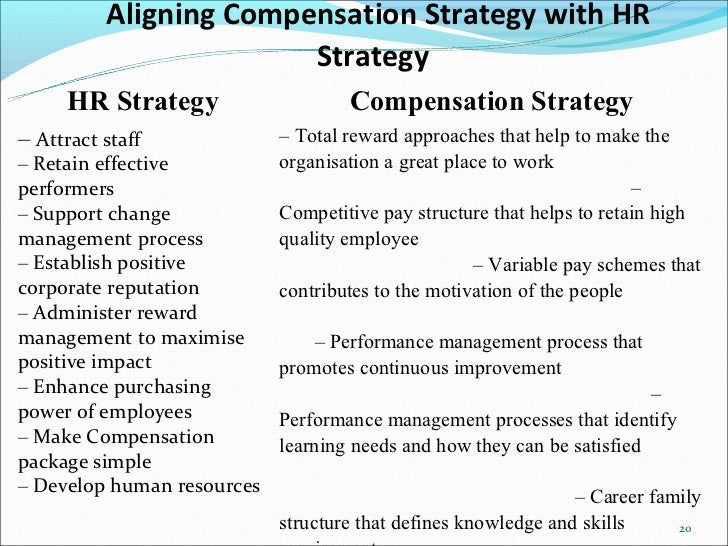 strategies of employee compensation It is common knowledge that employers use different compensation strategies to motivate their employees most often individuals are provided with base pay to engage with the company and ensure their continued participation in many cases, base salary alone will only spur an employee to work at the.