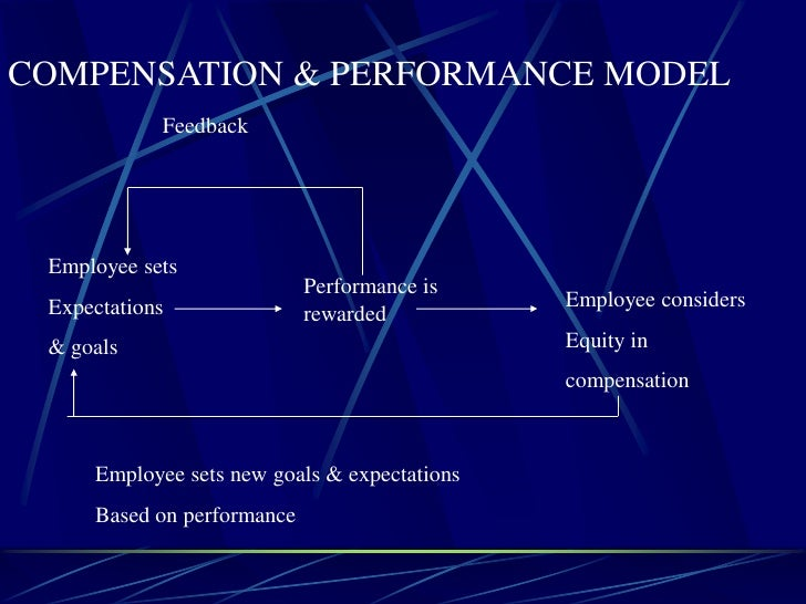 compensation and benefits minimizing the employee turnover High commitment compensation practices and employee turnover minimizing turnover intention has a compensation refers to the benefits employees obtain.