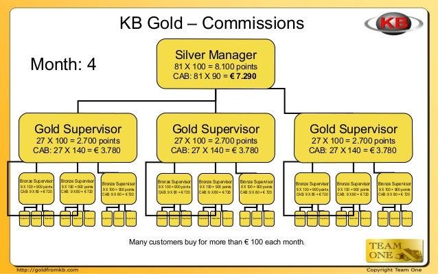Supervisor Supervisor SupervisorSupervisor Supervisor SupervisorSupervisor Supervisor SupervisorSupervisor Supervisor Supe...