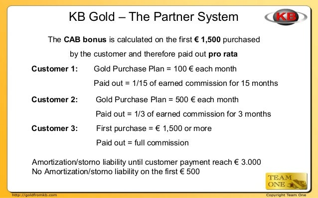 The CAB bonus is calculated on the first € 1,500 purchased by the customer and therefore paid out pro rata KB Gold – The P...
