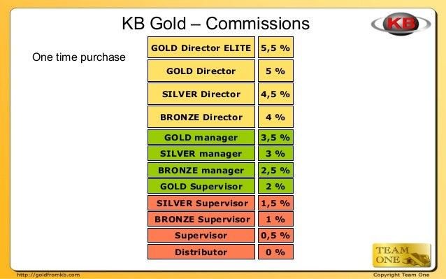 KB Gold – Commissions One time purchase Distributor Supervisor BRONZE Supervisor SILVER Supervisor BRONZE Director GOLD Di...