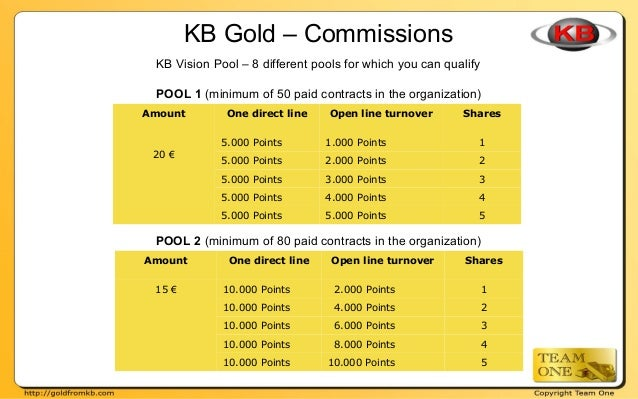 KB Gold – Commissions KB Vision Pool – 8 different pools for which you can qualify Amount One direct line Open line turnov...