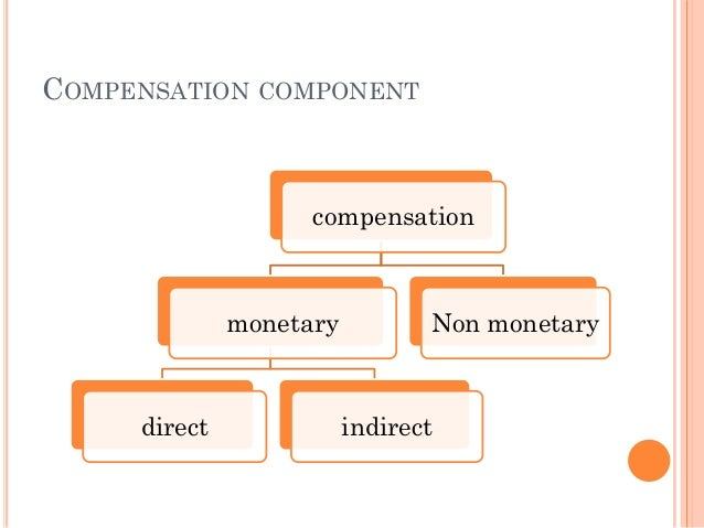 components of compensation package