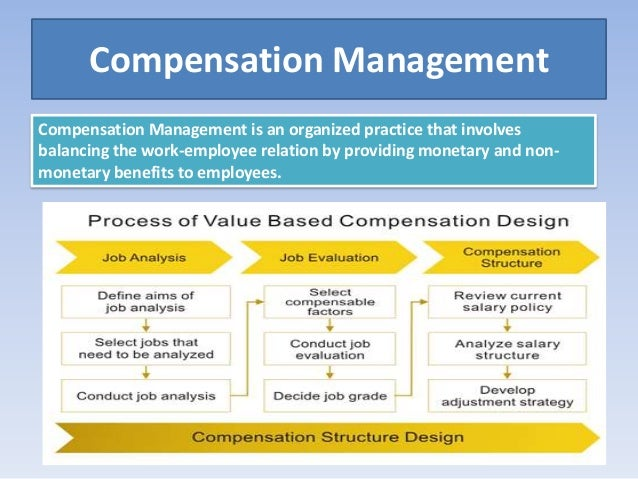 assignment 1 compensation management View homework help - bus 409 assignment 1 from bus 409 at strayer assignment 1: compensation management assignment 1: compensation management stefanie wilson strayer university professor janine.