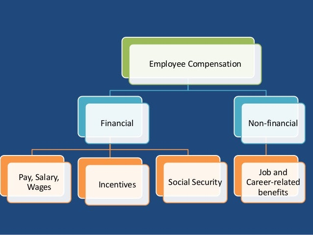 effects of non monetary benefits on employee performance The effects of compensation on employees work performance march 27, 2016  etc come under non-monetary compensation in short, wage paid to collar workers or .