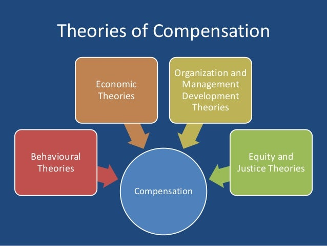 effects of non monetary benefits on employee performance Compensation and motivation  one based on an employee's performance during a certain period of  non-monetary benefits are essential to attracting a.