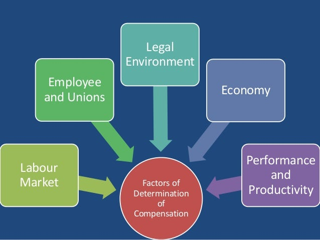 critical components of a compensation strategy 2 your sales compensation plan is a critical component of effectively growing your business • your sales staff will drive the growth of your business • your compensation plan has the ability to motivate the.