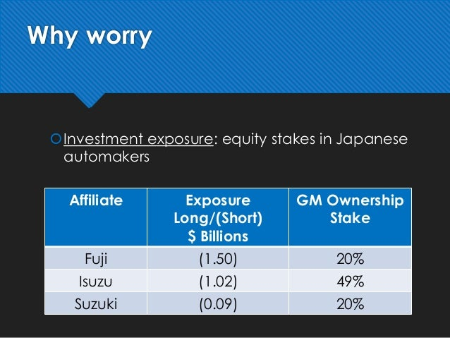 1 why is gm worried about the level of the yen Lessons from toyota's long drive  whereas gm and ford reported losses of $197  because the company will be able to hedge against fluctuations in the yen.