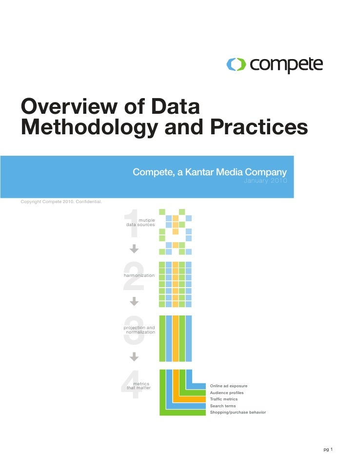Overview of DataMethodology and Practices                                           Compete, a Kantar Media Company       ...