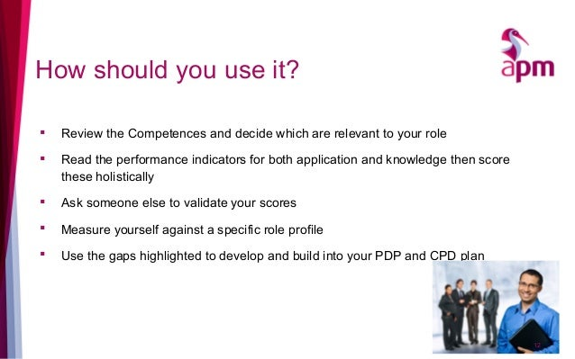 How should you use it?  Review the Competences and decide which are relevant to your role  Read the performance indicato...