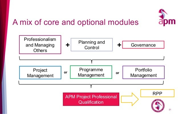 A mix of core and optional modules Professionalism and Managing Others Planning and Control Governance+ + Project Manageme...