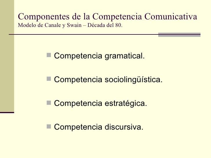 Componentes de la Competencia ComunicativaModelo de Canale y Swain – Década del 80.            Competencia gramatical.   ...