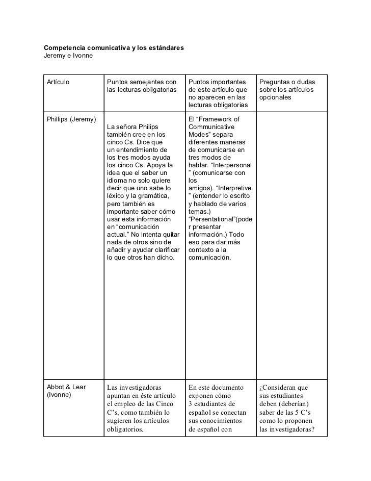 Competencia comunicativa y los estándaresJeremy e IvonneArtículo            Puntos semejantes con        Puntos importante...