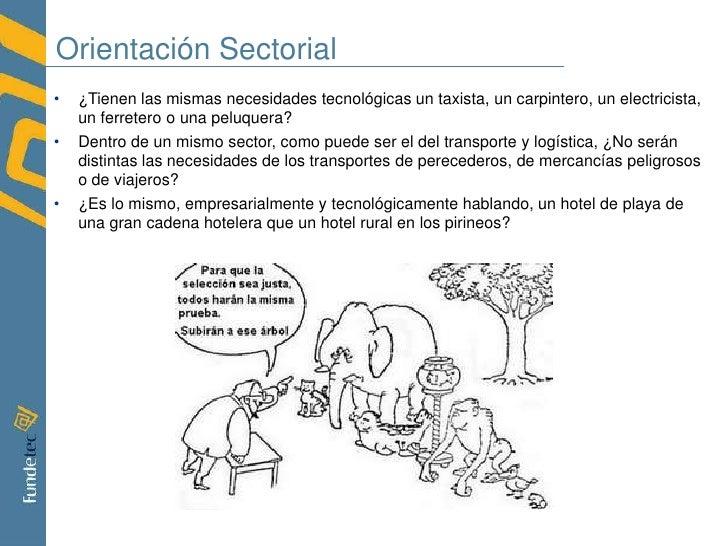"""3.- """"Competencia Digital"""" vs Competitividad<br />"""