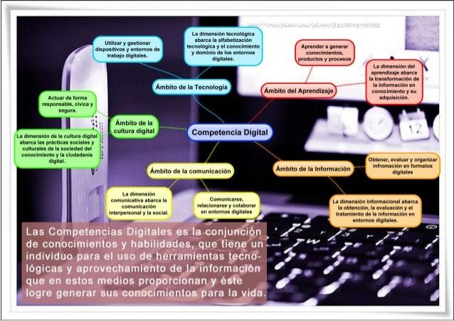 La dimensión tecnológica abarca la alfabetización                                                               Utilizar y...