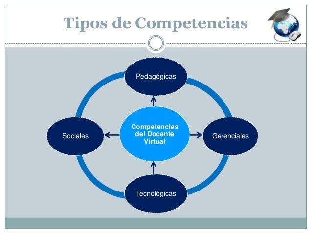 Competencias Del Docente Virtual
