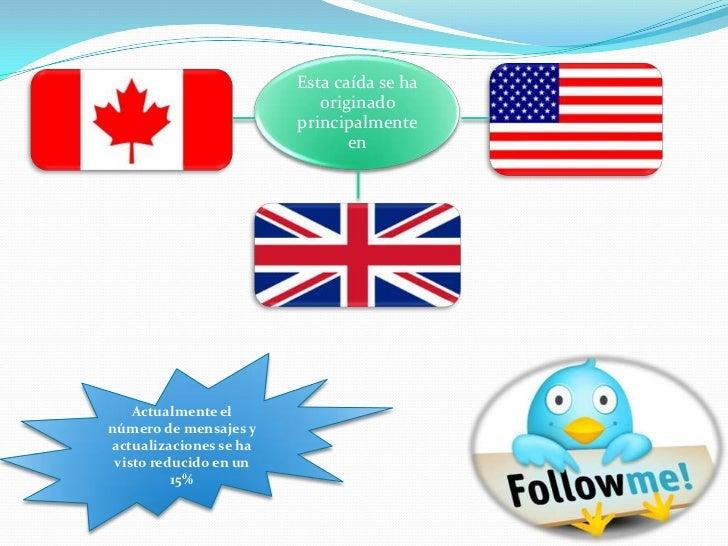 Competencia Entre Redes Sociales Slide 3