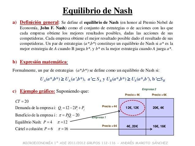 Resultado de imagen de equilibrio de nash