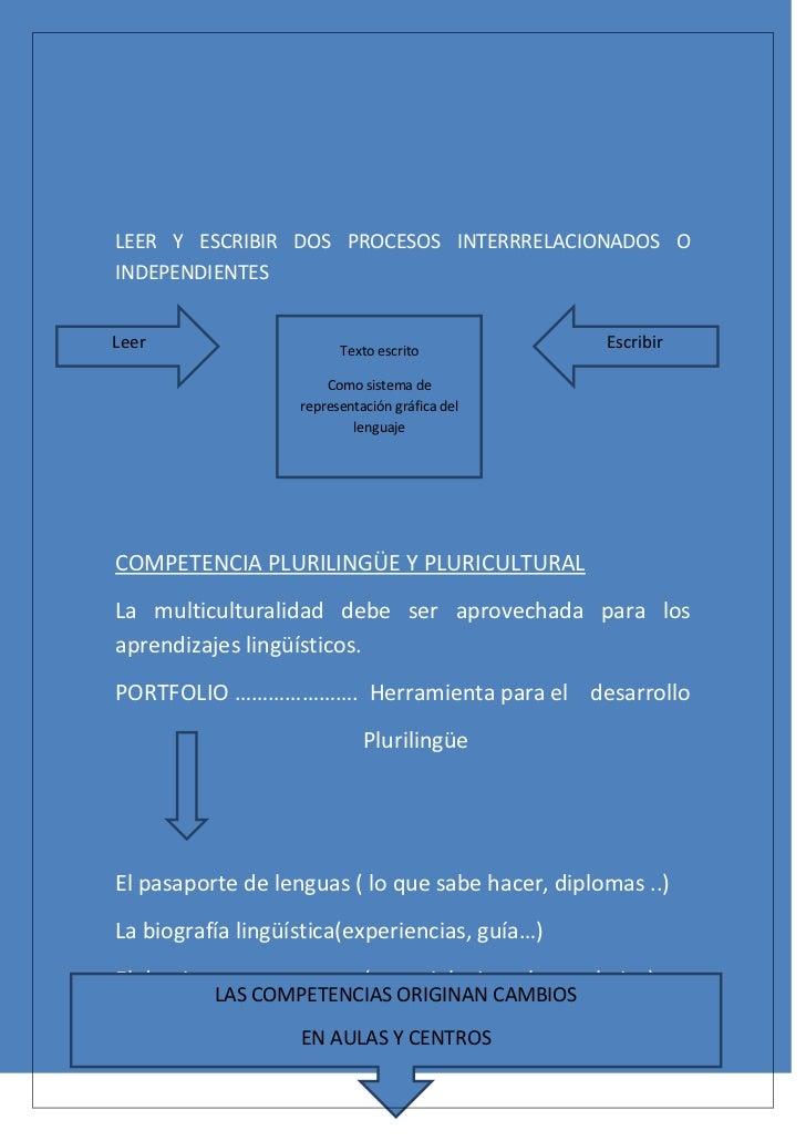 LEER Y ESCRIBIR DOS PROCESOS INTERRRELACIONADOS OINDEPENDIENTESLeer                      Texto escrito                    ...