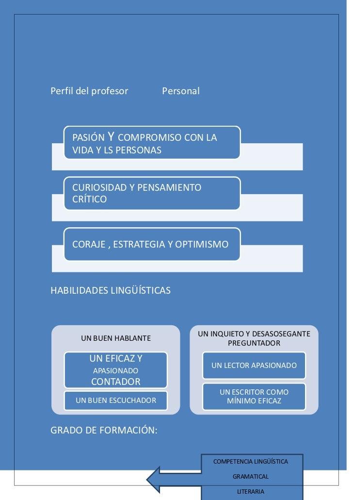 Perfil del profesor        Personal     PASIÓN Y COMPROMISO CON LA     VIDA Y LS PERSONAS     CURIOSIDAD Y PENSAMIENTO    ...