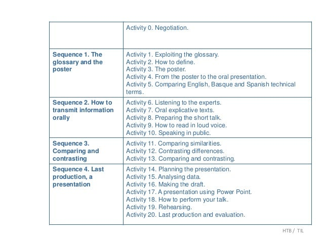Activity 0. Negotiation. Sequence 1. The glossary and the poster Activity 1. Exploiting the glossary. Activity 2. How to d...