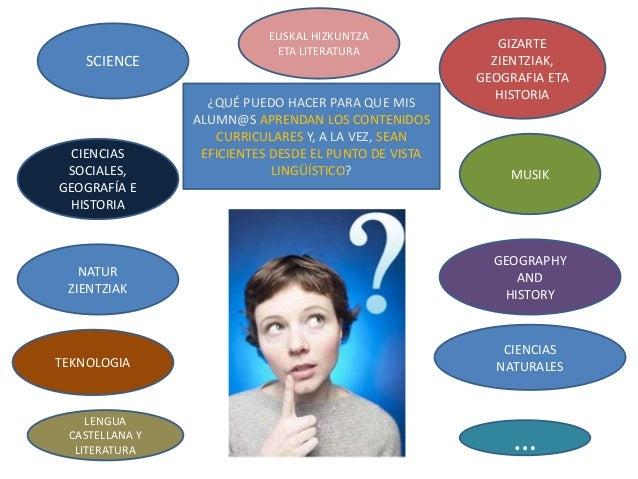 SCIENCE GIZARTE ZIENTZIAK, GEOGRAFIA ETA HISTORIA MUSIK CIENCIAS SOCIALES, GEOGRAFÍA E HISTORIA TEKNOLOGIA GEOGRAPHY AND H...