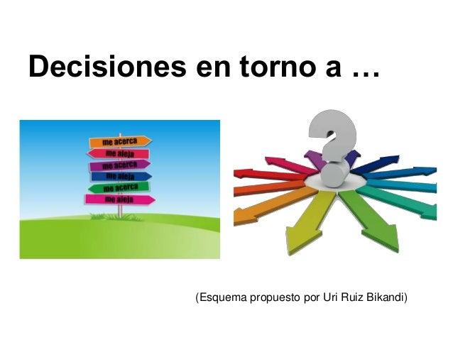 Decisiones en torno a … (Esquema propuesto por Uri Ruiz Bikandi)