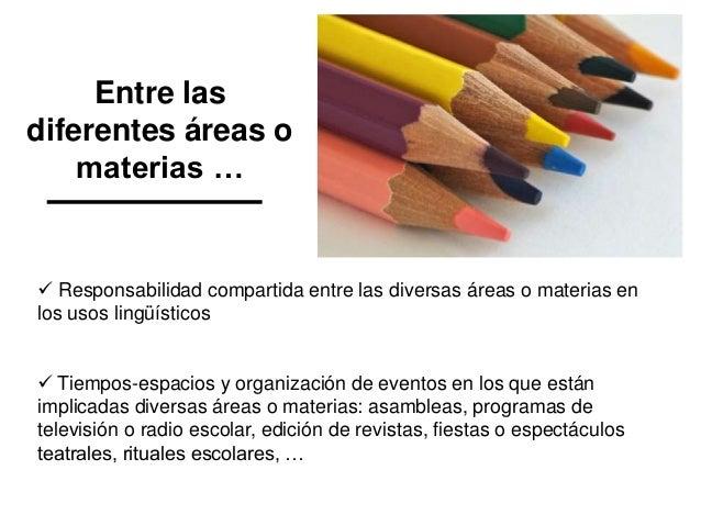 Entre las diferentes áreas o materias …  Responsabilidad compartida entre las diversas áreas o materias en los usos lingü...