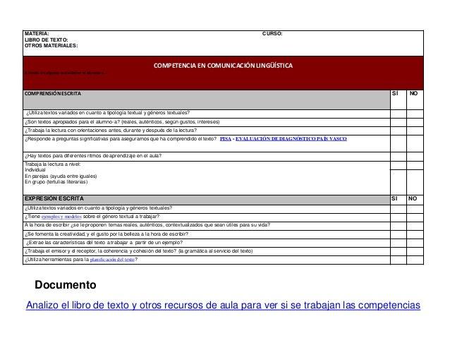 Analizo el libro de texto y otros recursos de aula para ver si se trabajan las competencias Documento MATERIA: CURSO: LIBR...