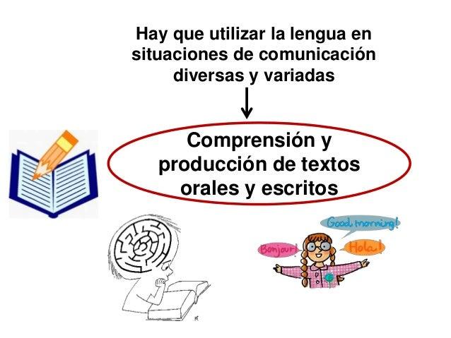 Hay que utilizar la lengua en situaciones de comunicación diversas y variadas Comprensión y producción de textos orales y ...