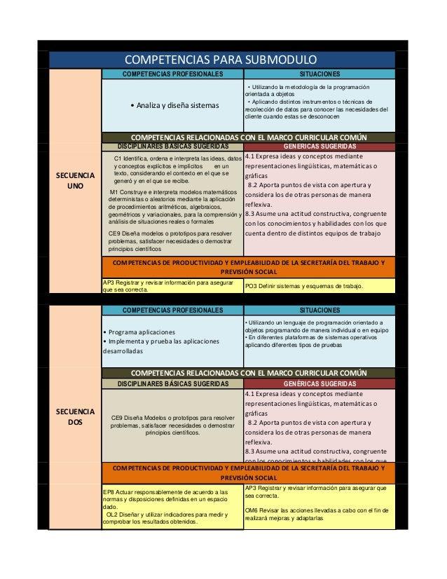 Competencia para submodulo de java MRA